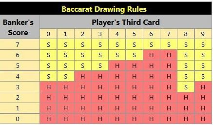 Online_Baccarat-Rules